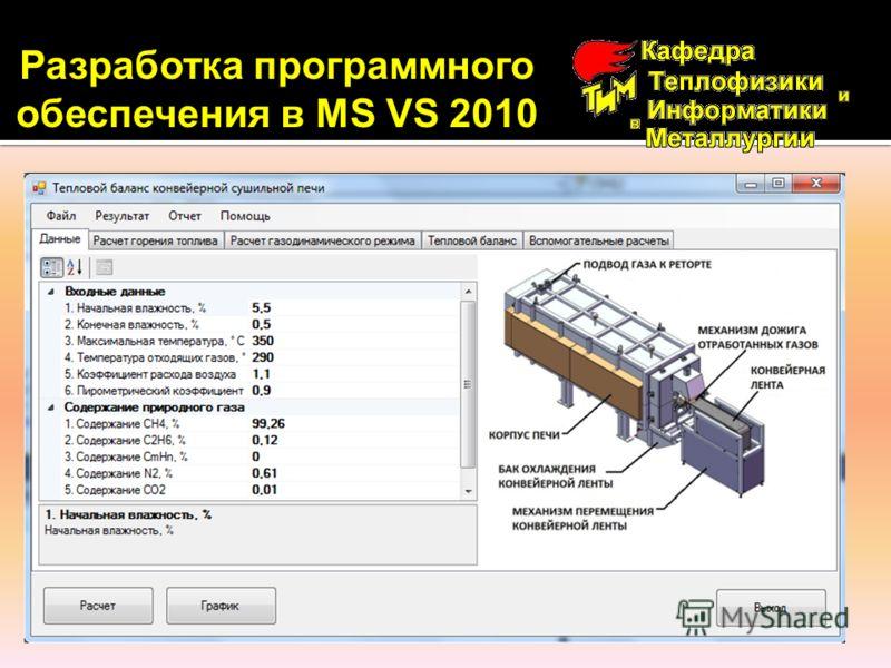 Разработка программного обеспечения в MS VS 2010