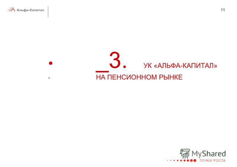 11 _3. УК «АЛЬФА-КАПИТАЛ» НА ПЕНСИОННОМ РЫНКЕ
