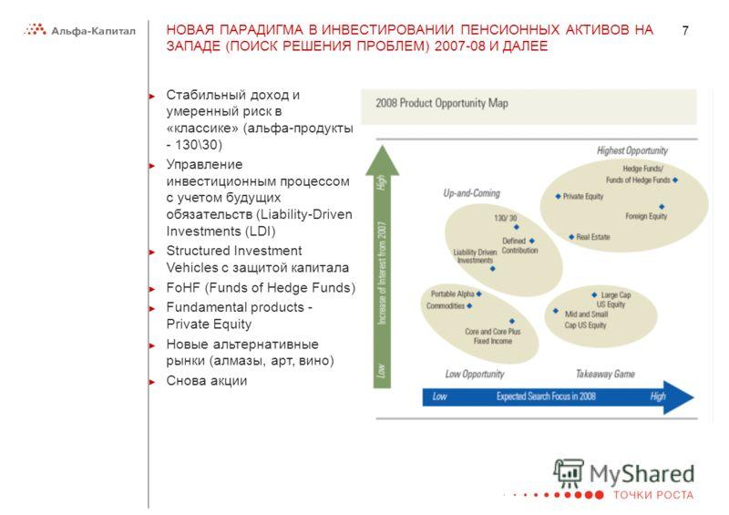 7 НОВАЯ ПАРАДИГМА В ИНВЕСТИРОВАНИИ ПЕНСИОННЫХ АКТИВОВ НА ЗАПАДЕ (ПОИСК РЕШЕНИЯ ПРОБЛЕМ) 2007-08 И ДАЛЕЕ Стабильный доход и умеренный риск в «классике» (альфа-продукты - 130\30) Управление инвестиционным процессом с учетом будущих обязательств (Liabil