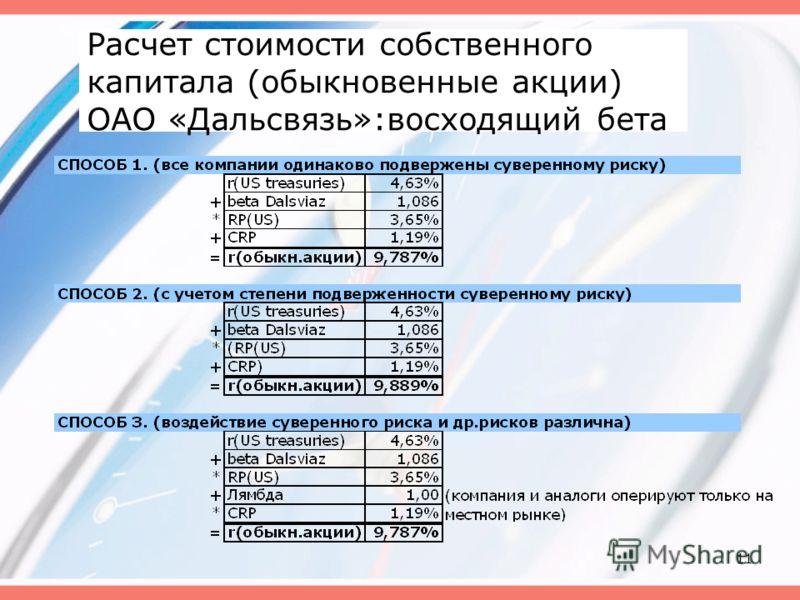 11 Расчет стоимости собственного капитала (обыкновенные акции) ОАО «Дальсвязь»:восходящий бета