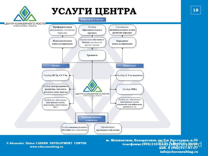 © Alexander Zhdan CAREER DEVELOPMENT CENTER www.educonsulting.ru м. Маяковская, Белорусская, ул. 1-я Брестская, д.35 телефоны: (495) 210-87-21/ (499) 251-55-59 моб. 8 (962) 917-87-07 info@educonsulting.ru УСЛУГИ ЦЕНТРА 18