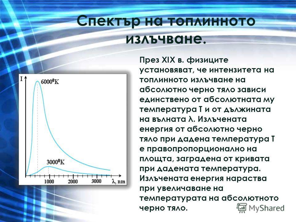 Спектър на топлинното излъчване. През XIX в. физиците установяват, че интензитета на топлинното излъчване на абсолютно черно тяло зависи единствено от абсолютната му температура T и от дължината на вълната λ. Излъчената енергия от абсолютно черно тял
