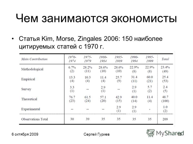 6 октября 2009Сергей Гуриев18 Чем занимаются экономисты Статья Kim, Morse, Zingales 2006: 150 наиболее цитируемых статей с 1970 г.
