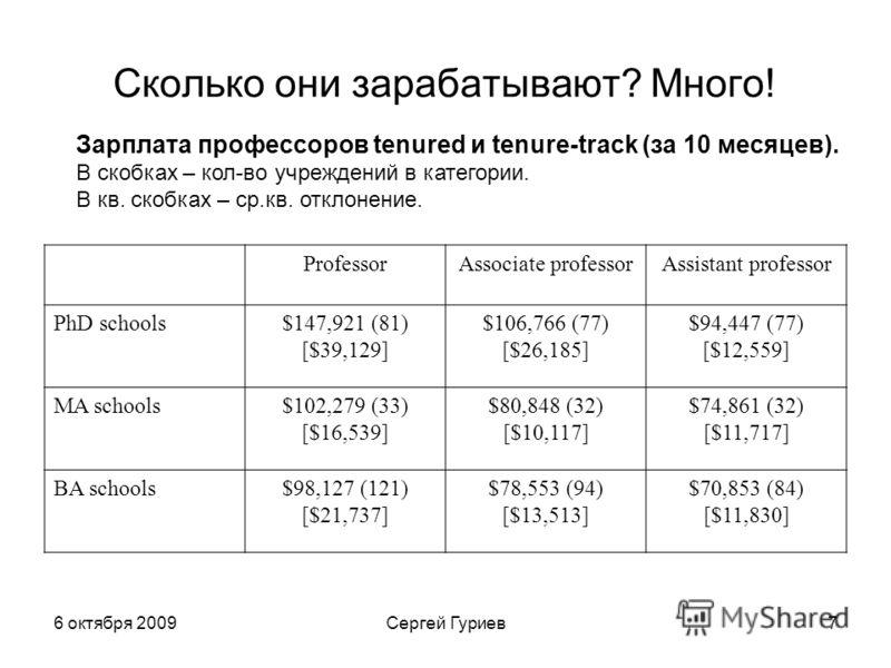 6 октября 2009Сергей Гуриев7 Сколько они зарабатывают? Много! ProfessorAssociate professorAssistant professor PhD schools$147,921 (81) [$39,129] $106,766 (77) [$26,185] $94,447 (77) [$12,559] MA schools$102,279 (33) [$16,539] $80,848 (32) [$10,117] $