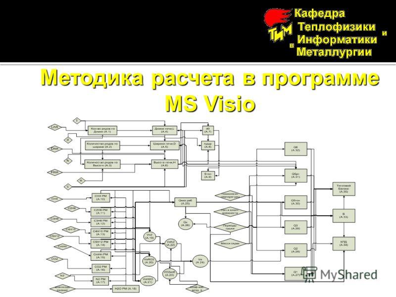 Методика расчета в программе МS Visio