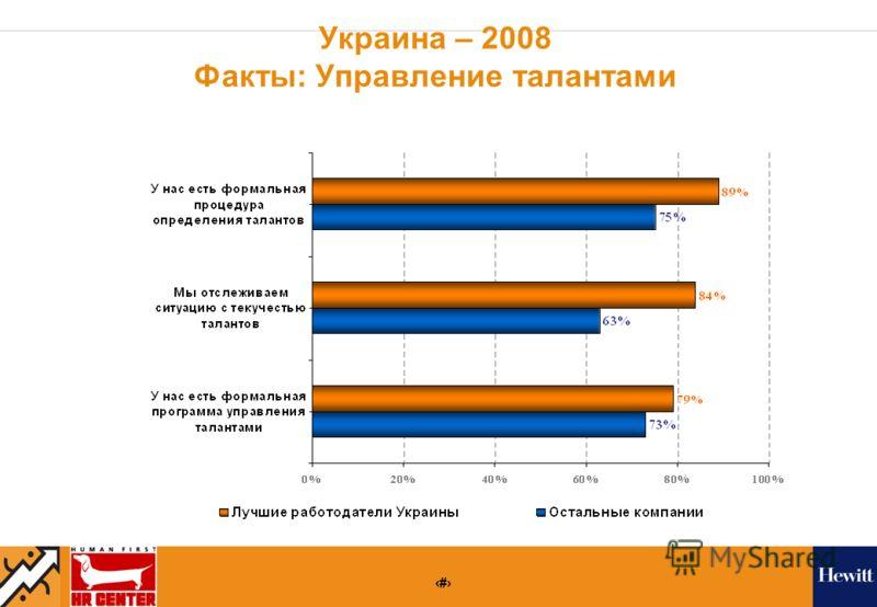 28 Украина – 2008 Факты: Управление талантами