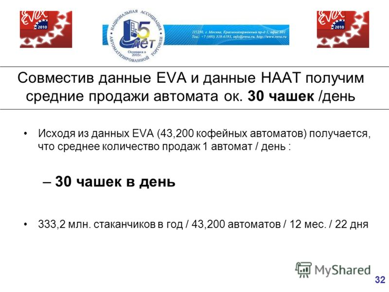 32 Совместив данные EVA и данные НААТ получим средние продажи автомата ок. 30 чашек /день Исходя из данных EVA (43,200 кофейных автоматов) получается, что среднее количество продаж 1 автомат / день : –30 чашек в день 333,2 млн. стаканчиков в год / 43