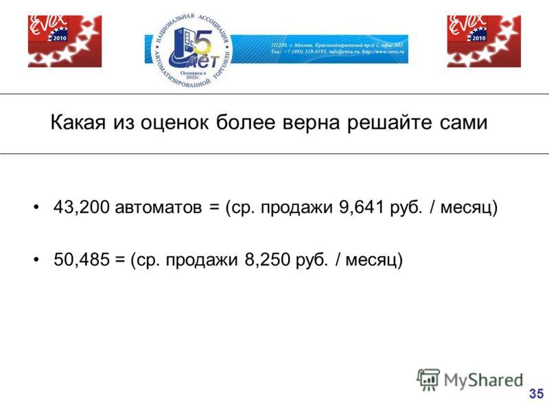 35 Какая из оценок более верна решайте сами 43,200 автоматов = (ср. продажи 9,641 руб. / месяц) 50,485 = (ср. продажи 8,250 руб. / месяц)