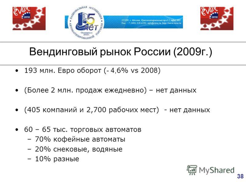 38 Вендинговый рынок России (2009г.) 193 млн. Евро оборот ( - 4, 6% vs 200 8 ) (Более 2 млн. продаж ежедневно) – нет данных (405 компаний и 2,700 рабочих мест) - нет данных 60 – 65 тыс. торговых автоматов –70% кофейные автоматы –20% снековые, водяные