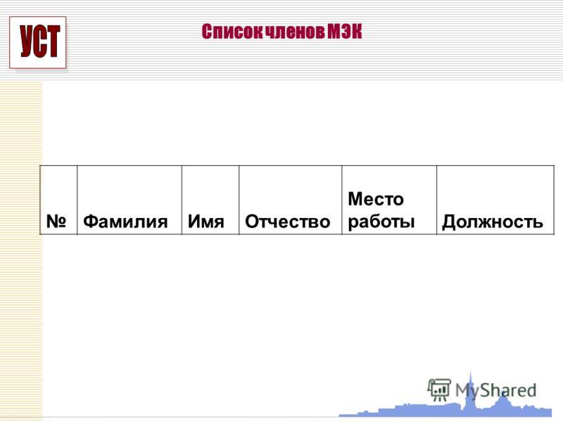УСП Список членов МЭК ФамилияИмяОтчество Место работыДолжность