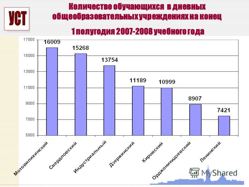 УСП Количество обучающихся в дневных общеобразовательных учреждениях на конец 1 полугодия 2007-2008 учебного года Количество обучающихся в дневных общеобразовательных учреждениях на конец 1 полугодия 2007-2008 учебного года