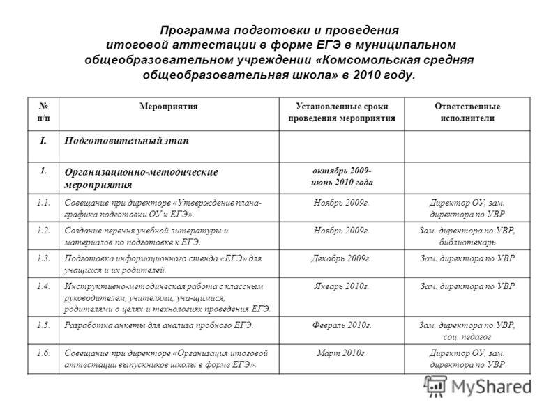 Программа подготовки и проведения итоговой аттестации в форме ЕГЭ в муниципальном общеобразовательном учреждении «Комсомольская средняя общеобразовательная школа» в 2010 году. п/п МероприятияУстановленные сроки проведения мероприятия Ответственные ис