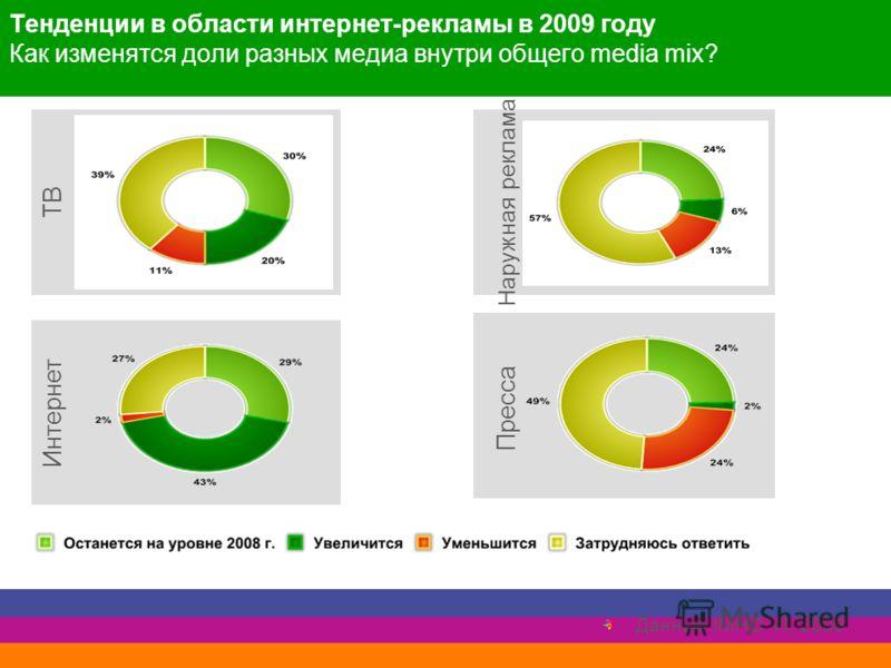 Пресса Тенденции в области интернет-рекламы в 2009 году Как изменятся доли разных медиа внутри общего media mix? ТВ Наружная реклама Интернет Данные IMHO VI, 2009