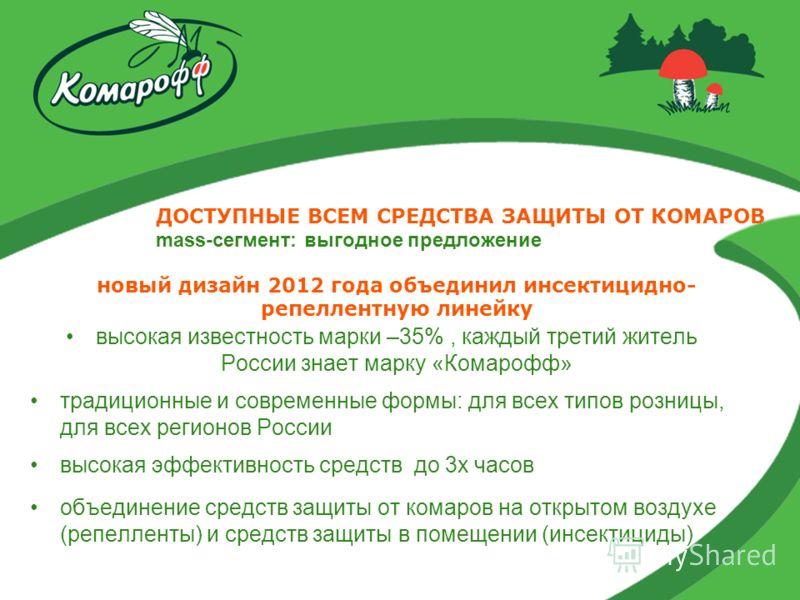 высокая известность марки –35%, каждый третий житель России знает марку «Комарофф» традиционные и современные формы: для всех типов розницы, для всех регионов России высокая эффективность средств до 3х часов объединение средств защиты от комаров на о