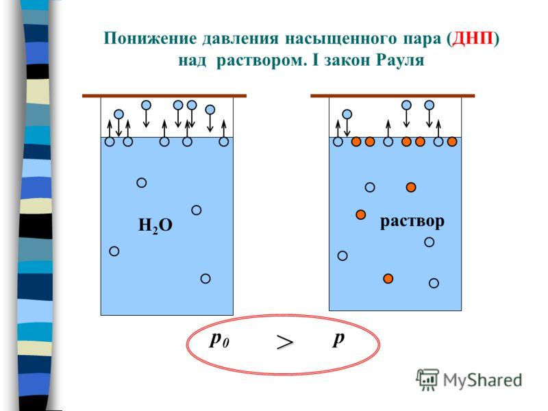 p0p0 p> Н2ОН2О раствор