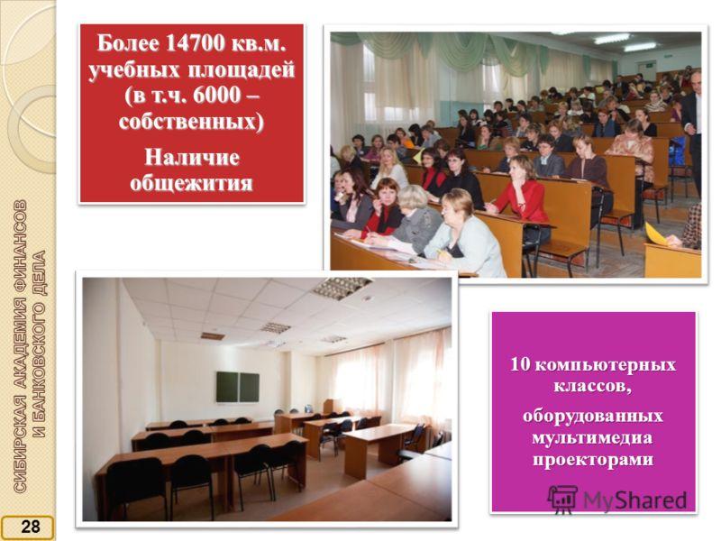 Более 14700 кв.м. учебных площадей (в т.ч. 6000 – собственных) Наличие общежития 10 компьютерных классов, оборудованных мультимедиа проекторами 28