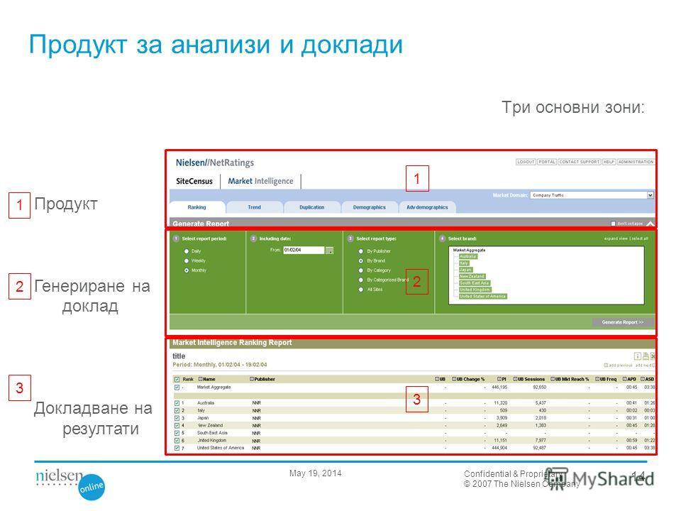 Confidential & Proprietary © 2007 The Nielsen Company Три основни зони: Продукт Генериране на доклад Докладване на резултати 1 2 3 1 2 3 Продукт за анализи и доклади 14 May 19, 2014
