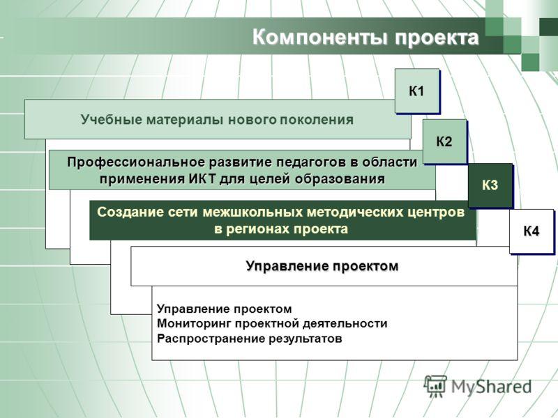 Компоненты проекта К1 - Учебные материалы нового поколения К2 - Профессиональное развитие педагогов в области применения ИКТ для целей образования K3 - Создание сети межшкольных методических центров в регионах проекта создание в России устойчивого по