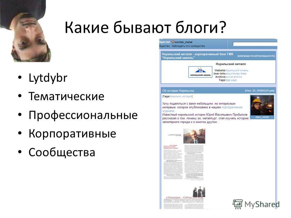 Какие бывают блоги? Lytdybr Тематические Профессиональные Корпоративные Сообщества