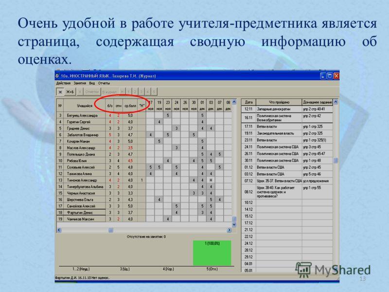 Очень удобной в работе учителя-предметника является страница, содержащая сводную информацию об оценках. 13