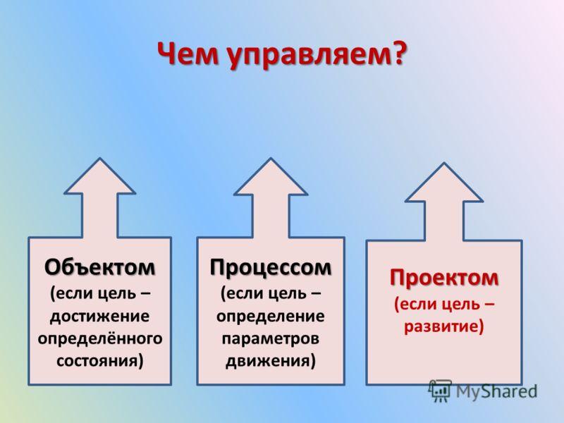 Чем управляем? Проектом Проектом (если цель – развитие) Объектом (если цель – достижение определённого состояния) Процессом Процессом (если цель – определение параметров движения)