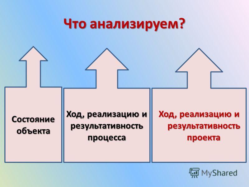 Что анализируем? Ход, реализацию и результативность проекта Состояние объекта Ход, реализацию и результативность процесса