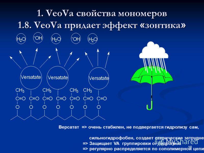 10 1. VeoVa свойства мономеров 1.8. VeoVa придает эффект « зонтика » Версатат => очень стабилен, не подвергается гидролизу сам, сильногидрофобен, создает стерические затруднения => Защищает VA группировки от гидролиза => регулярно распределяется по с