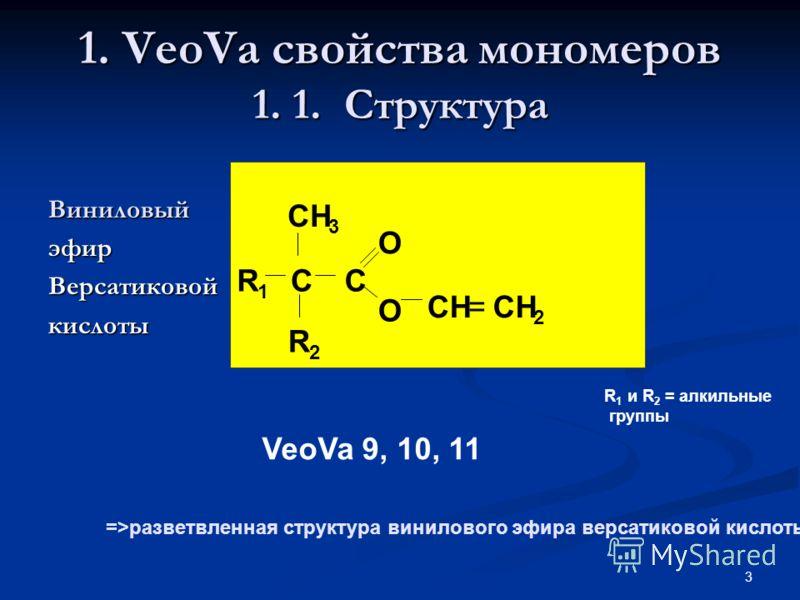 3 1. VeoVa свойства мономеров 1. 1. Структура ВиниловыйэфирВерсатиковойкислоты CH= 2 R 1 CC R 2 O O 3 VeoVa 9, 10, 11 R 1 и R 2 = алкильные группы =>разветвленная структура винилового эфира версатиковой кислоты