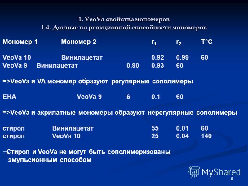 6 1. VeoVa свойства мономеров 1.4. Данные по реакционной способности мономеров Мономер 1 Мономер 2r 1 r 2 T°C VeoVa 10 Винилацетат 0.920.9960 VeoVa 9 Винилацетат 0.900.9360 =>VeoVa и VA мономер образуют регулярные сополимеры EHAVeoVa 960.160 =>VeoVa