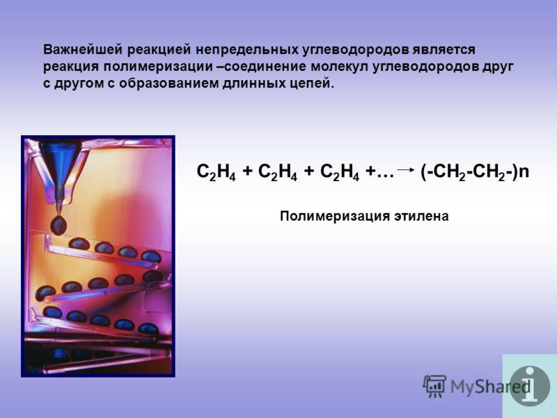 Важнейшей реакцией непредельных углеводородов является реакция полимеризации –соединение молекул углеводородов друг с другом с образованием длинных цепей. С 2 Н 4 + С 2 Н 4 + С 2 Н 4 +… (-СН 2 -СН 2 -)n Полимеризация этилена