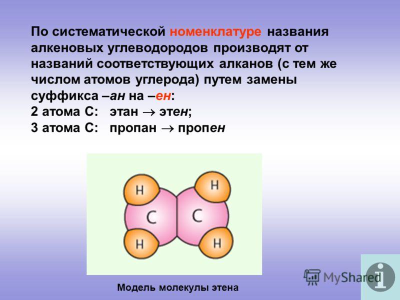 По систематической номенклатуре названия алкеновых углеводородов производят от названий соответствующих алканов (с тем же числом атомов углерода) путем замены суффикса –ан на –ен: 2 атома С: этан этен; 3 атома С: пропан пропен Модель молекулы этена