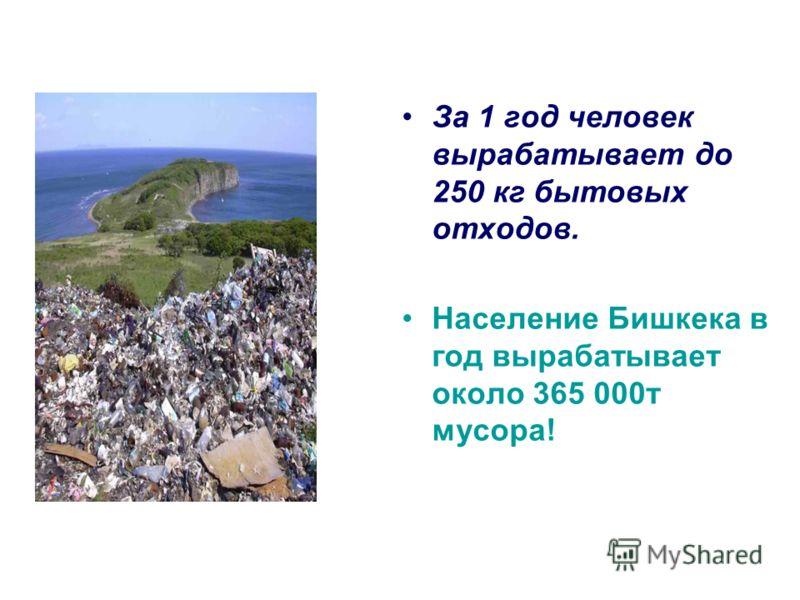 За 1 год человек вырабатывает до 250 кг бытовых отходов. Население Бишкека в год вырабатывает около 365 000т мусора!