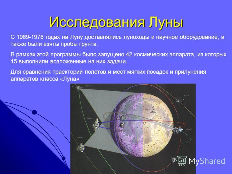 Исследования Луны С 1969-1976 годах на Луну доставлялись луноходы и научное оборудование, а также были взяты пробы грунта. В рамках этой программы было запущено 42 космических аппарата, из которых 15 выполнили возложенные на них задачи. Для сравнения