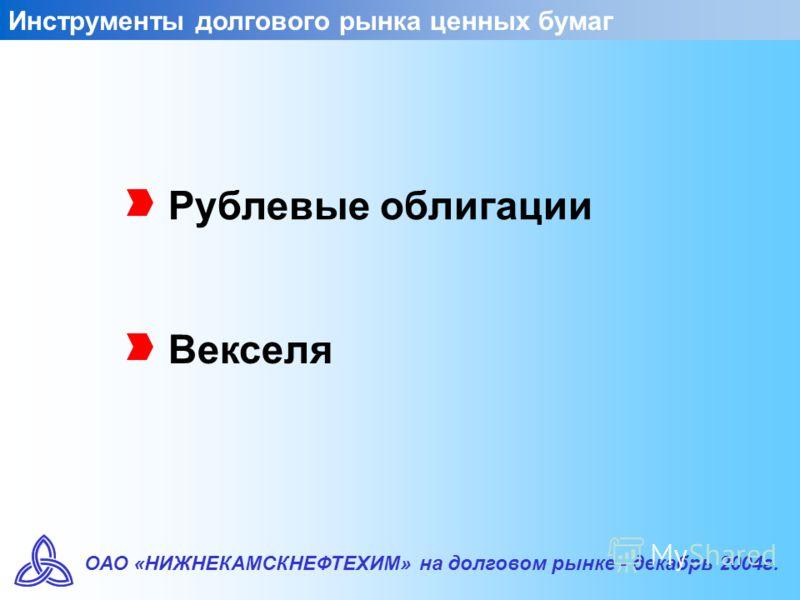 ОАО «НИЖНЕКАМСКНЕФТЕХИМ» на долговом рынке - декабрь 2004г. Инструменты долгового рынка ценных бумаг Рублевые облигации Векселя