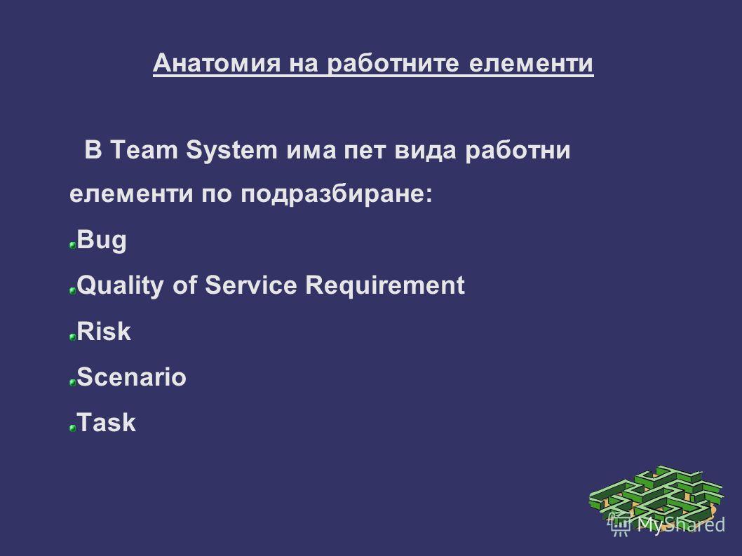 Анатомия на работните елементи В Team System има пет вида работни елементи по подразбиране: Bug Quality of Service Requirement Risk Scenario Task