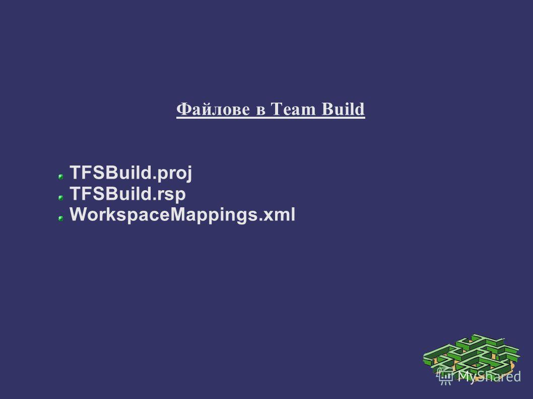 Файлове в Team Build TFSBuild.proj TFSBuild.rsp WorkspaceMappings.xml