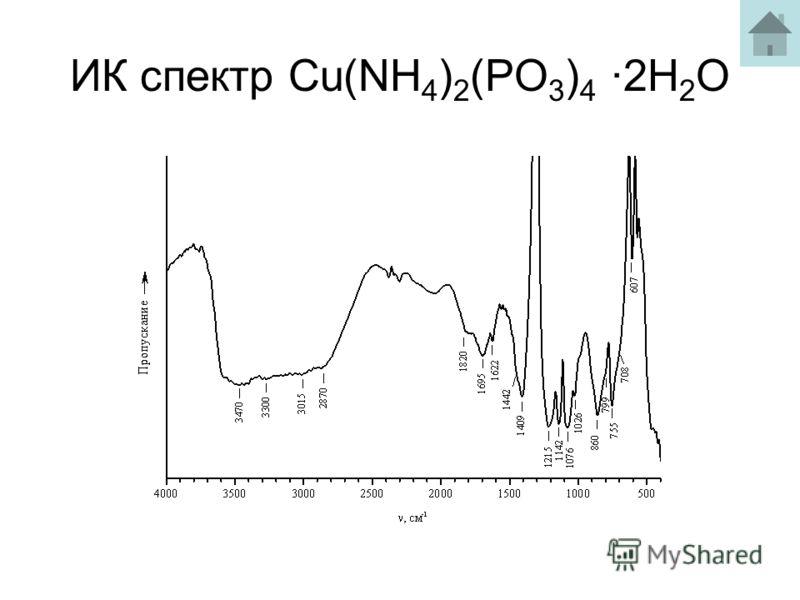 ИК спектр Cu(NH 4 ) 2 (PO 3 ) 4 2H 2 O