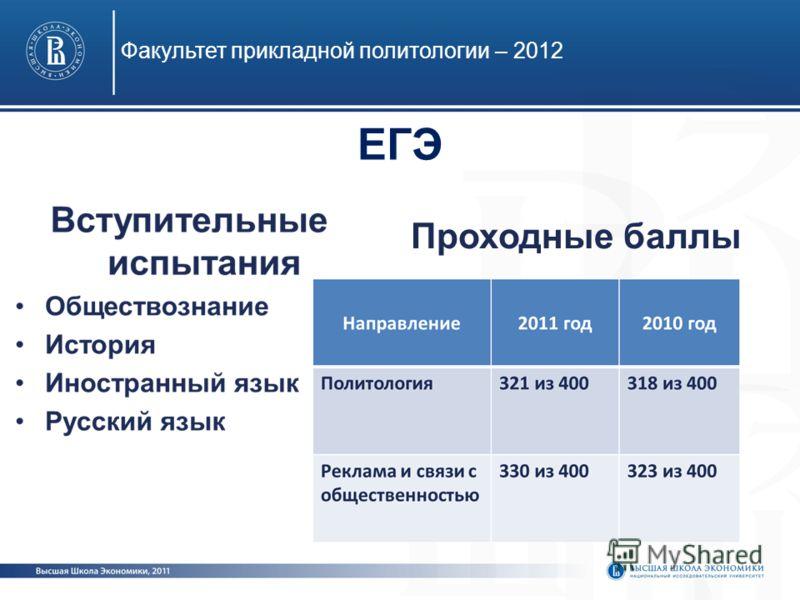 ЕГЭ Факультет прикладной политологии – 2012 Проходные баллы