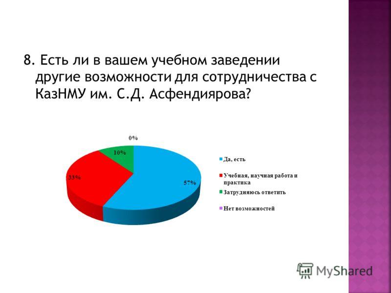 8. Есть ли в вашем учебном заведении другие возможности для сотрудничества с КазНМУ им. С.Д. Асфендиярова?