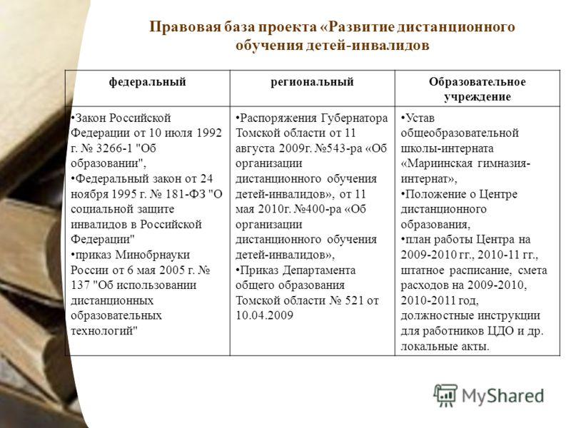 Правовая база проекта «Развитие дистанционного обучения детей-инвалидов федеральныйрегиональныйОбразовательное учреждение Закон Российской Федерации от 10 июля 1992 г. 3266-1