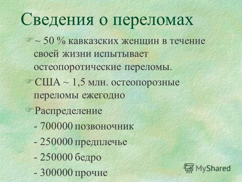 Сведения о переломах F~ 50 % кавказских женщин в течение своей жизни испытывает остеопоротические переломы. FСША ~ 1,5 млн. остеопорозные переломы ежегодно FРаспределение - 700000 позвоночник - 250000 предплечье - 250000 бедро - 300000 прочие