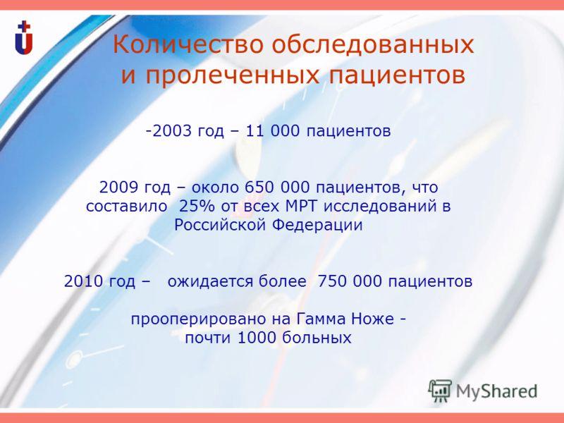 Количество обследованных и пролеченных пациентов -2003 год – 11 000 пациентов 2009 год – около 650 000 пациентов, что составило 25% от всех МРТ исследований в Российской Федерации 2010 год – ожидается более 750 000 пациентов прооперировано на Гамма Н