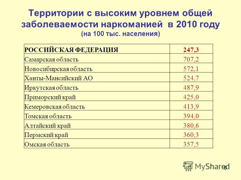 6 Территории с высоким уровнем общей заболеваемости наркоманией в 2010 году (на 100 тыс. населения) РОССИЙСКАЯ ФЕДЕРАЦИЯ247,3 Самарская область707,2 Новосибирская область572,1 Ханты-Мансийский АО524,7 Иркутская область487,9 Приморский край425,0 Кемер