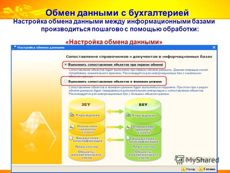 Обмен данными с бухгалтерией Настройка обмена данными между информационными базами производиться пошагово с помощью обработки: «Настройка обмена данными»