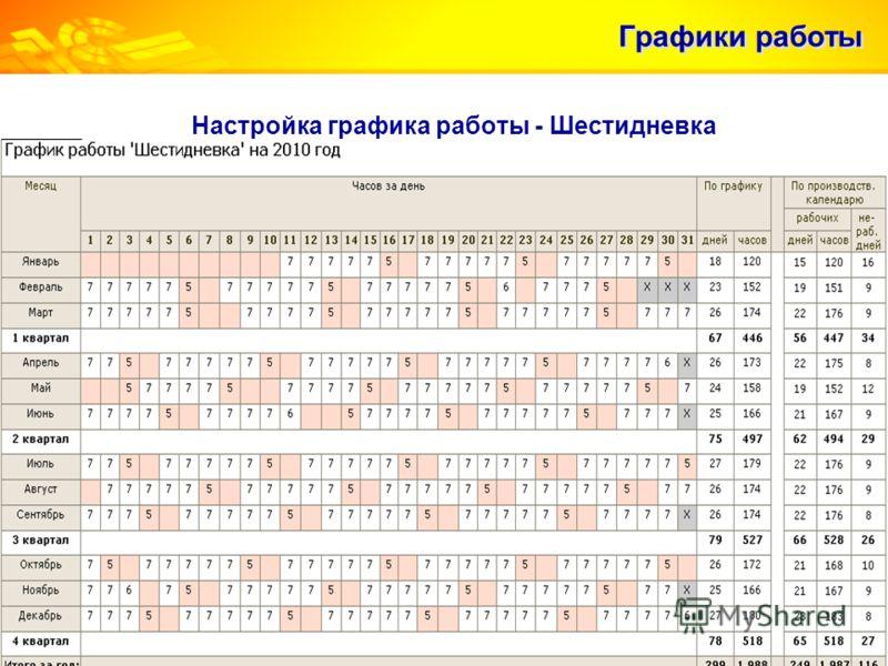Графики работы Настройка графика работы - Шестидневка