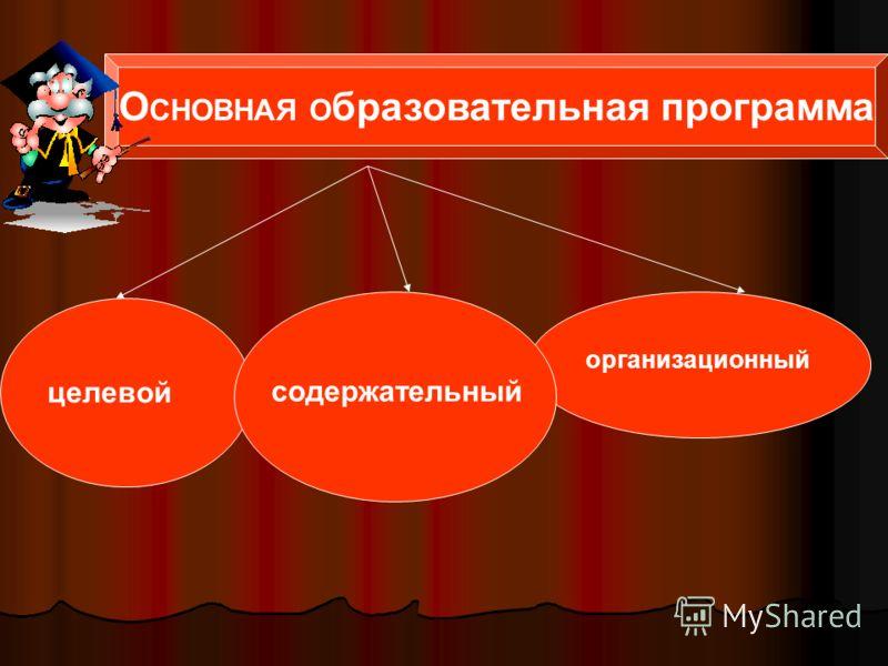 организационный целевой содержательный О СНОВНАЯ О бразовательная программа