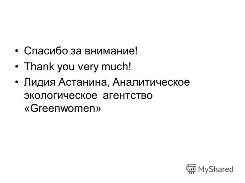 Спасибо за внимание! Thank you very much! Лидия Астанина, Аналитическое экологическое агентство «Greenwomen»