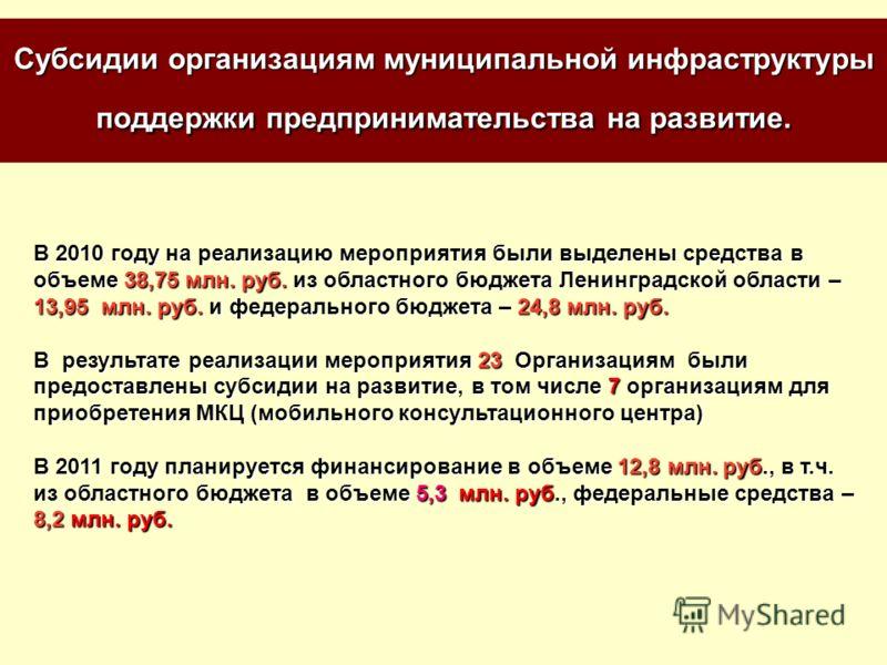Субсидии организациям муниципальной инфраструктуры поддержки предпринимательства на развитие. В 2010 году на реализацию мероприятия были выделены средства в объеме 38,75 млн. руб. из областного бюджета Ленинградской области – 13,95 млн. руб. и федера