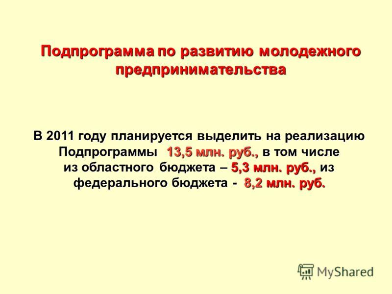 Подпрограмма по развитию молодежного предпринимательства В 2011 году планируется выделить на реализацию Подпрограммы 13,5 млн. руб., в том числе из областного бюджета – 5,3 млн. руб., из федерального бюджета - 8,2 млн. руб.