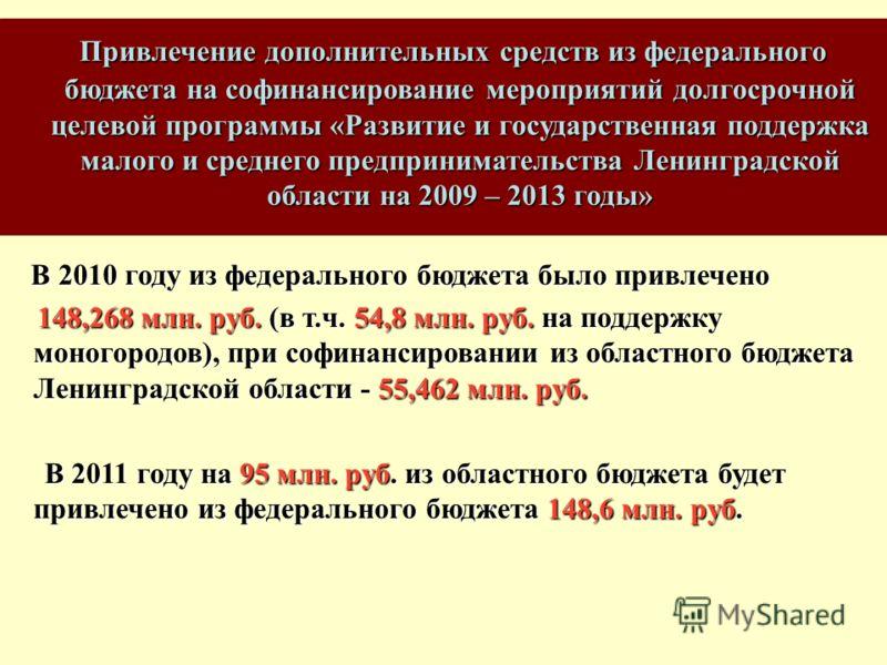 Привлечение дополнительных средств из федерального бюджета на софинансирование мероприятий долгосрочной целевой программы «Развитие и государственная поддержка малого и среднего предпринимательства Ленинградской области на 2009 – 2013 годы» Привлечен